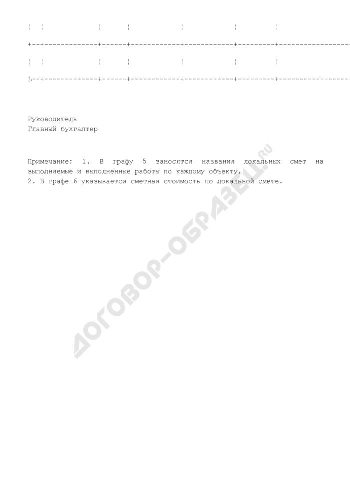 Справка о проведении капитального ремонта объектов культуры в 2007 году. Страница 2