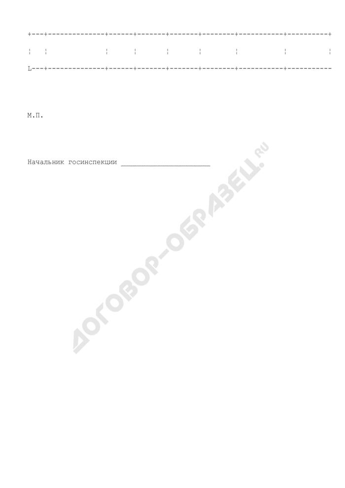 Справка о проведении анализа материалов, содержащих драгоценные материалы в изделиях (материалах), предъявленных по квитанции юридическим, физическим лицом, ИП. Форма N 10. Страница 2