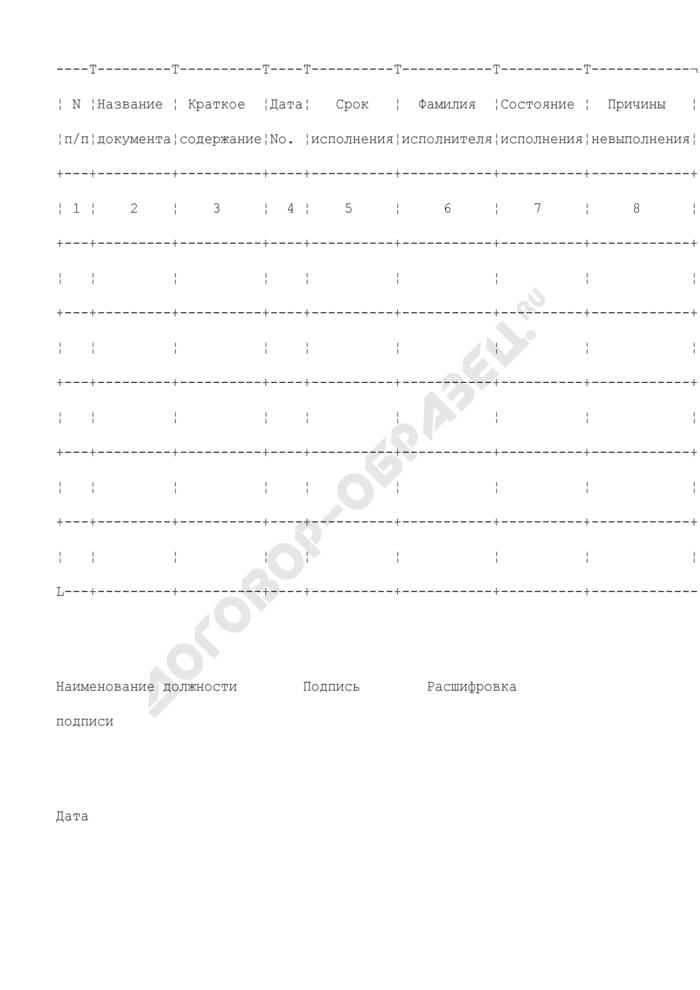 Примерная форма справки о состоянии исполнения документов в таможенных органах. Страница 1