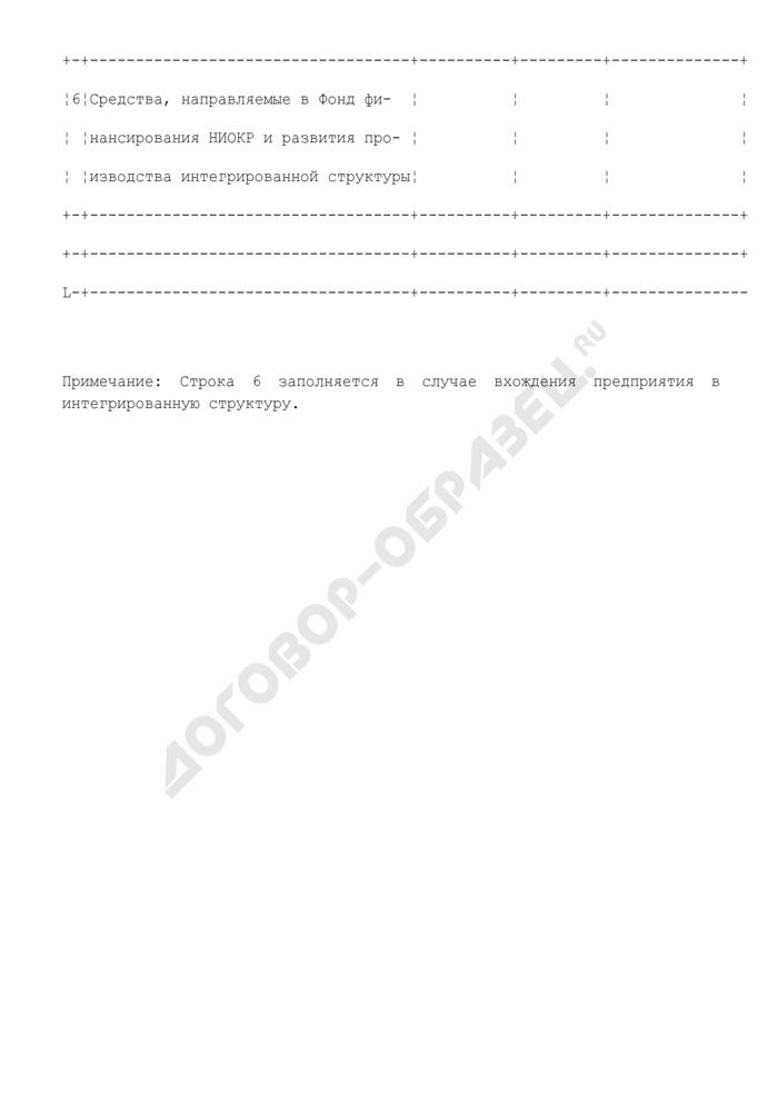 Справка о распределении и использовании чистой прибыли предприятием, находящемся в сфере ведения и координации Роспрома. Форма N VI/7. Страница 3