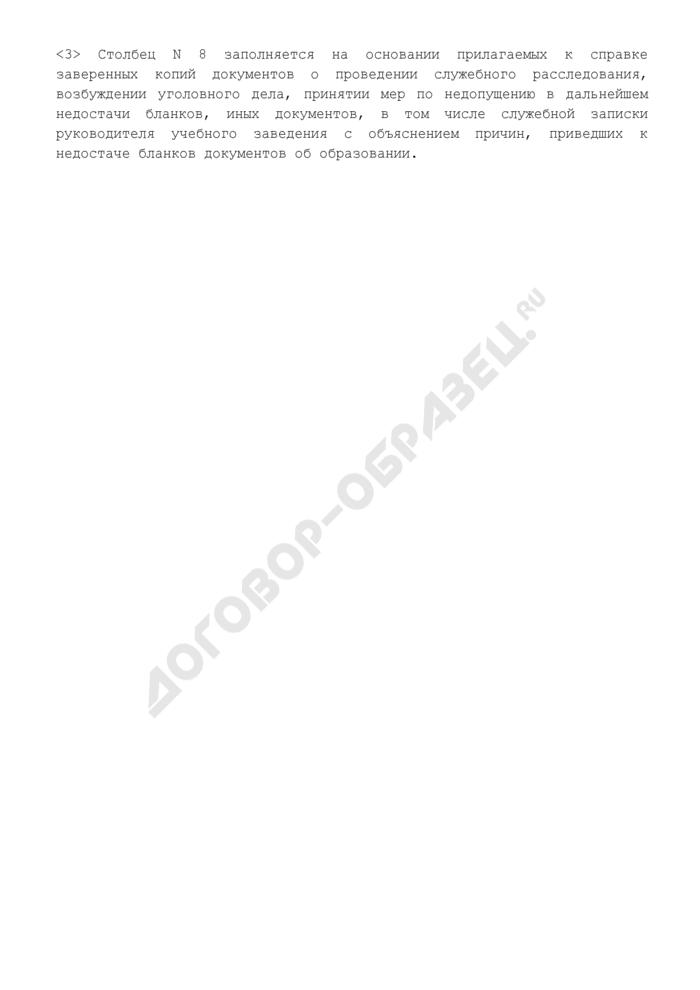 Справка о расходовании бланков документов об образовании государственного образца для иностранных выпускников. Страница 3
