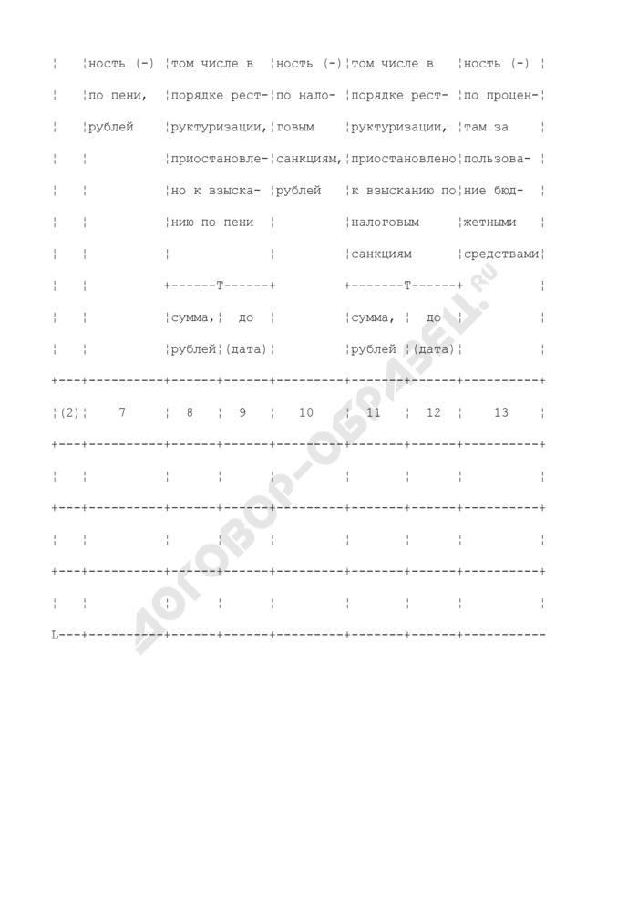 Справка о состоянии расчетов по налогам, сборам и взносам для представления в налоговый орган. Страница 3