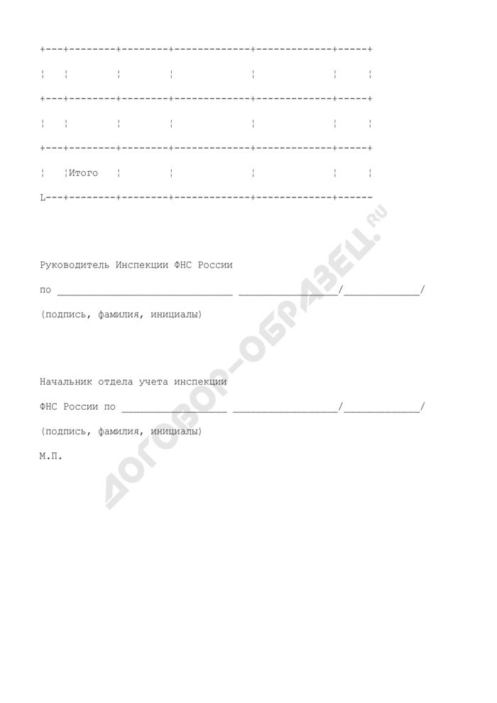Справка о суммах недоимки и задолженности по пеням и штрафам по региональным налогам и сборам, установленным в Московской области. Страница 2