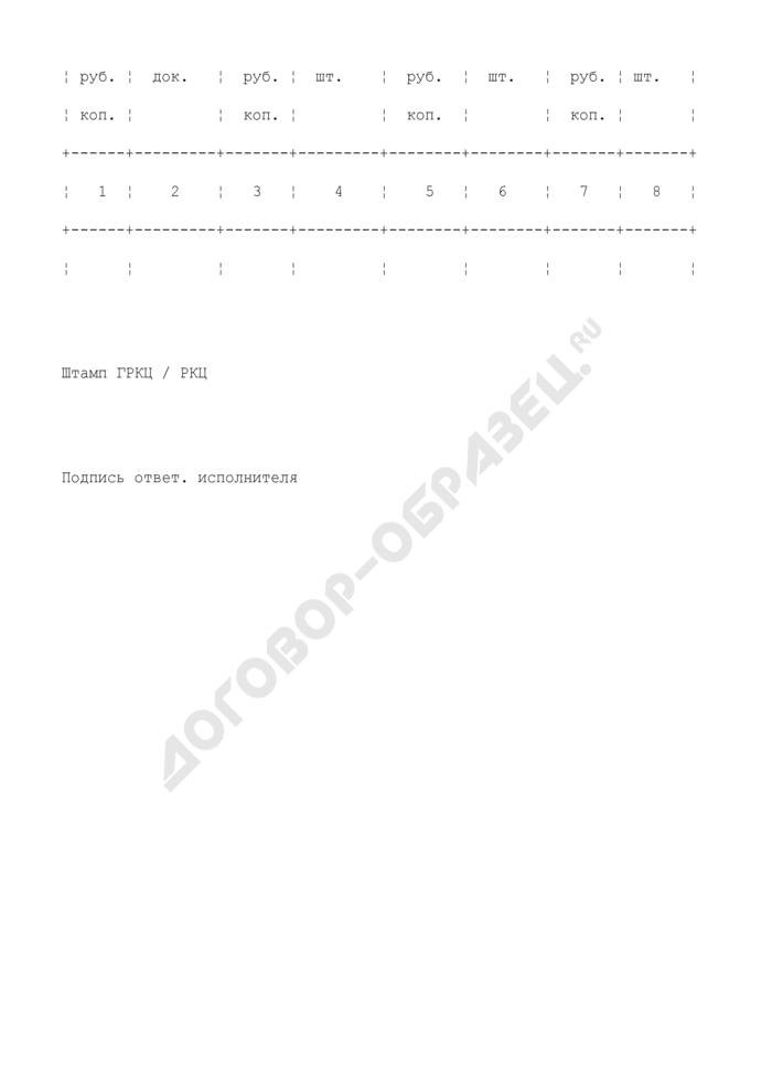 Справка об оплаченных, помещенных в картотеку, возвращенных расчетных документах на бумажных носителях. Форма N 0401079. Страница 2
