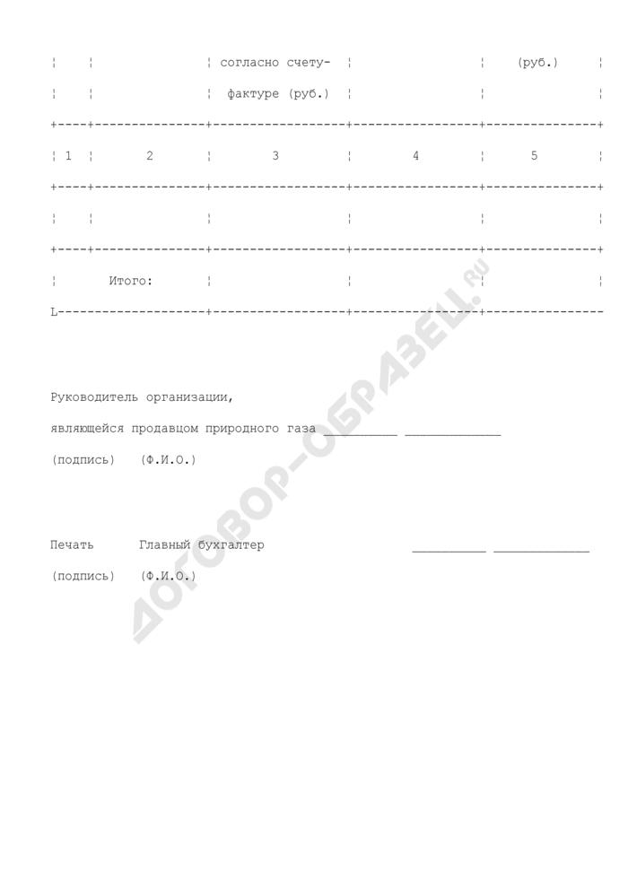 Справка об оплате за природный газ организацией народных художественных промыслов. Страница 2