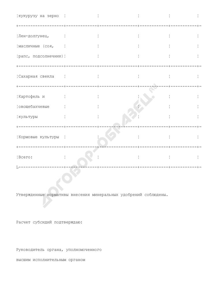 Сводная справка-расчет на предоставление субсидий из федерального бюджета бюджетам субъектов Российской Федерации на компенсацию части затрат на приобретение средств химизации (минеральные удобрения) (образец). Страница 3