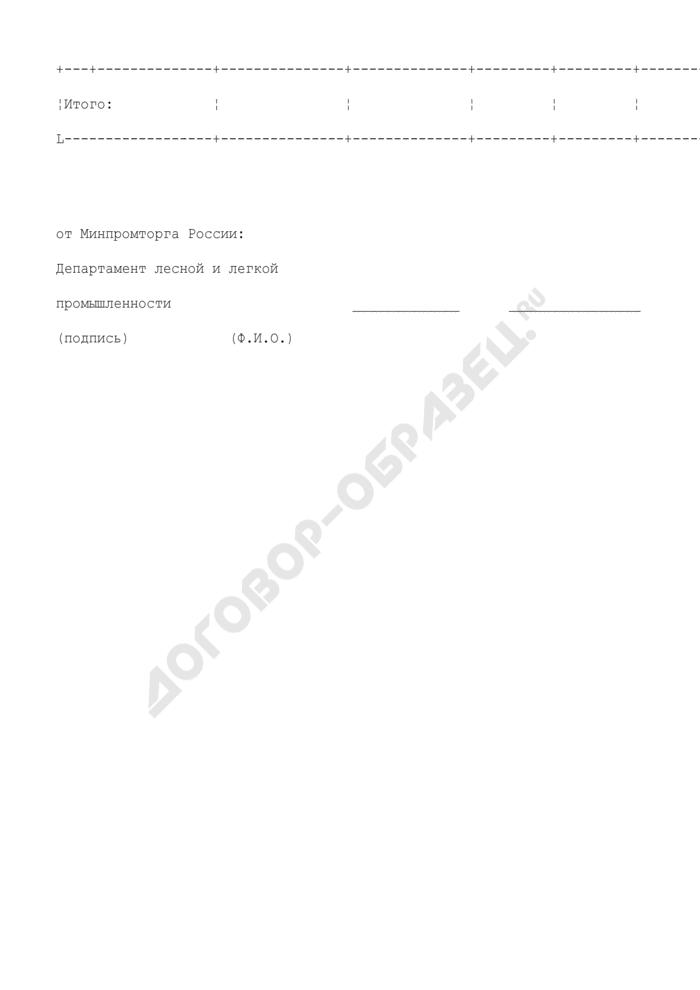 Сводная справка о сумме субсидий, предоставляемых организациям народных художественных промыслов из федерального бюджет. Страница 2