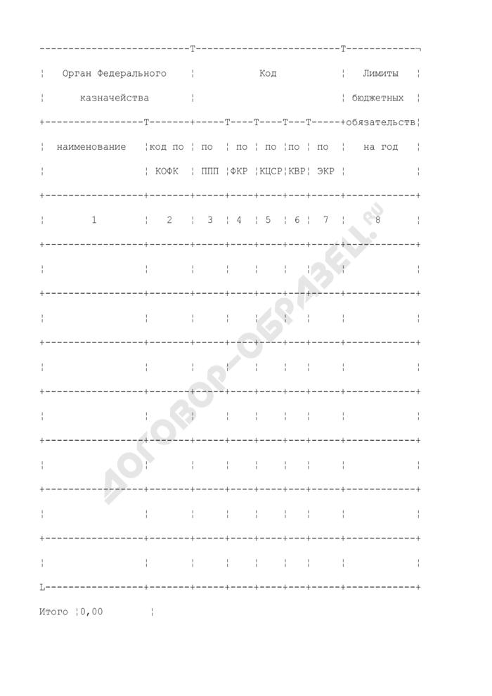 Справка по внутренним расчетам к отчету о кассовых поступлениях и выбытиях (органа, организующего исполнение бюджета). Страница 2