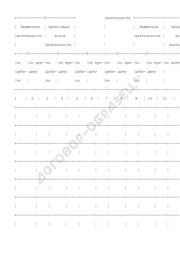 Справка по заключению счетов бюджетного учета отчетного финансового года. Страница 3