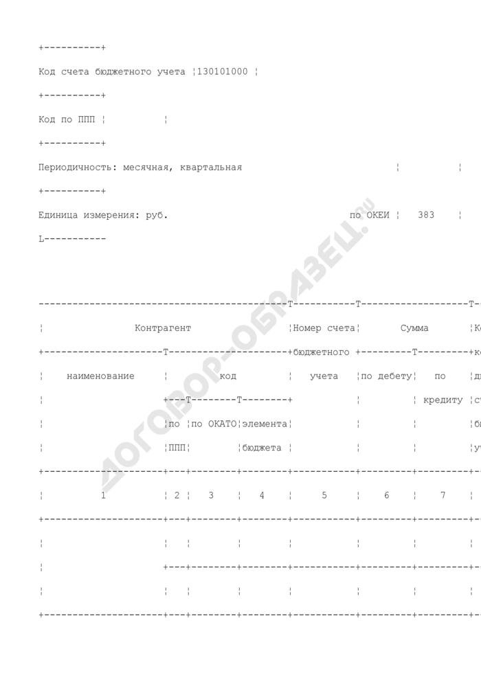 Справка по консолидируемым расчетам. Код счета бюджетного учета 130101000. Страница 2