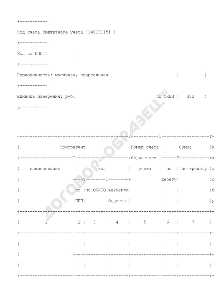 Справка по консолидируемым расчетам. Код счета бюджетного учета 140101151. Страница 2