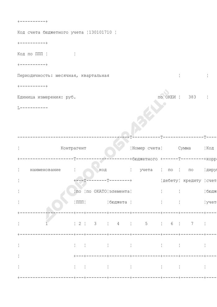 Справка по консолидируемым расчетам. Код счета бюджетного учета 130101710. Страница 2