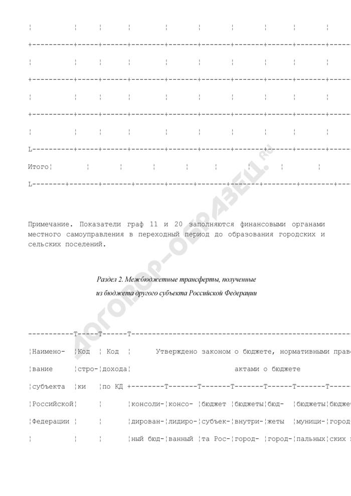 Справка по межбюджетным расчетам субъектов Российской Федерации. Страница 3