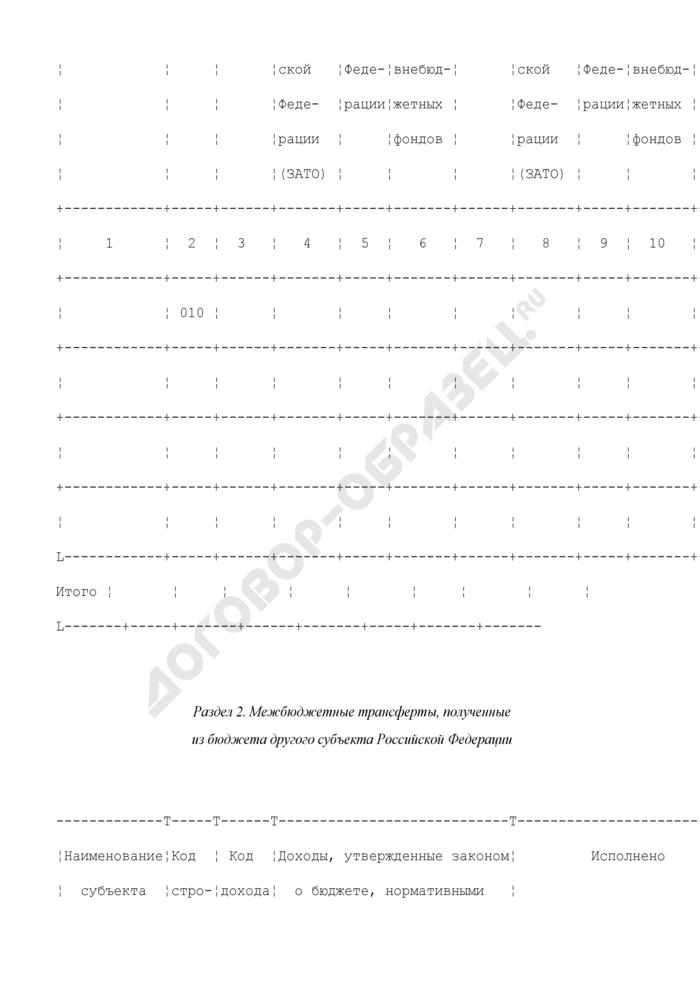Справка по межбюджетным расчетам финансового органа. Форма N 0521429. Страница 2