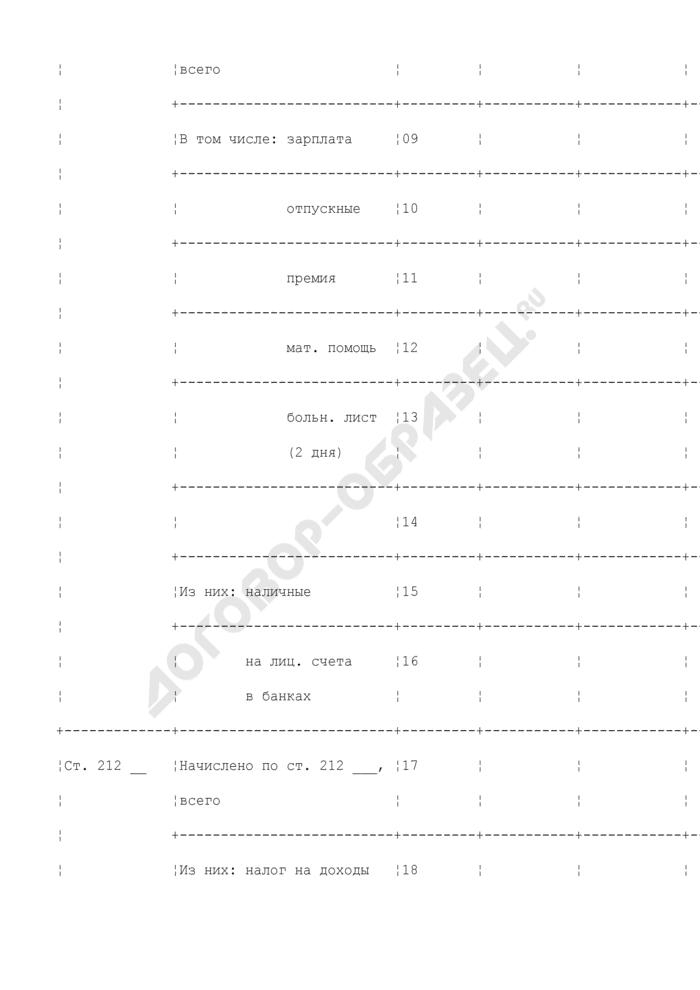 Справка получателя бюджетных средств Московской области о начисленной заработной плате. Страница 3
