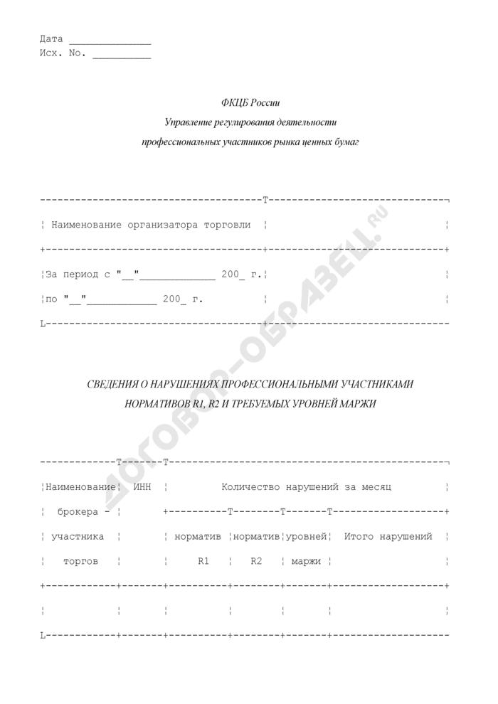 Сведения о нарушениях профессиональными участниками нормативов R1, R2 и требуемых уровней маржи. Страница 1