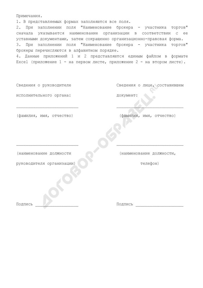 Сведения о нарушениях профессиональными участниками нормативов R1, R2 и требуемых уровней маржи. Страница 2