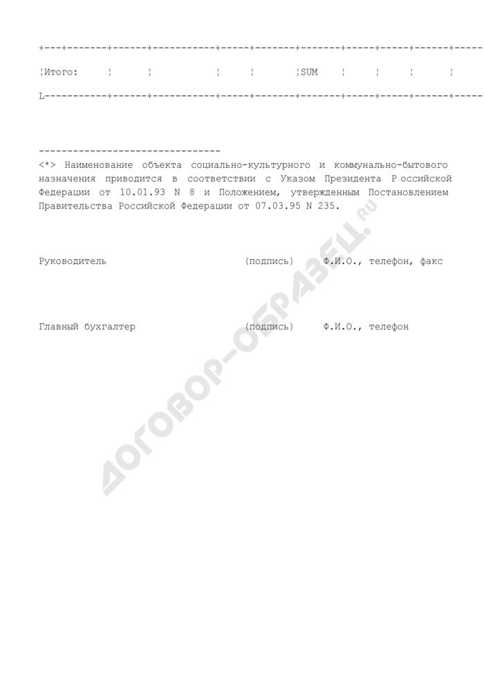 Сведения о недвижимом имуществе территориальных органов и организаций, находящихся в ведении Рослесхоза. Страница 2