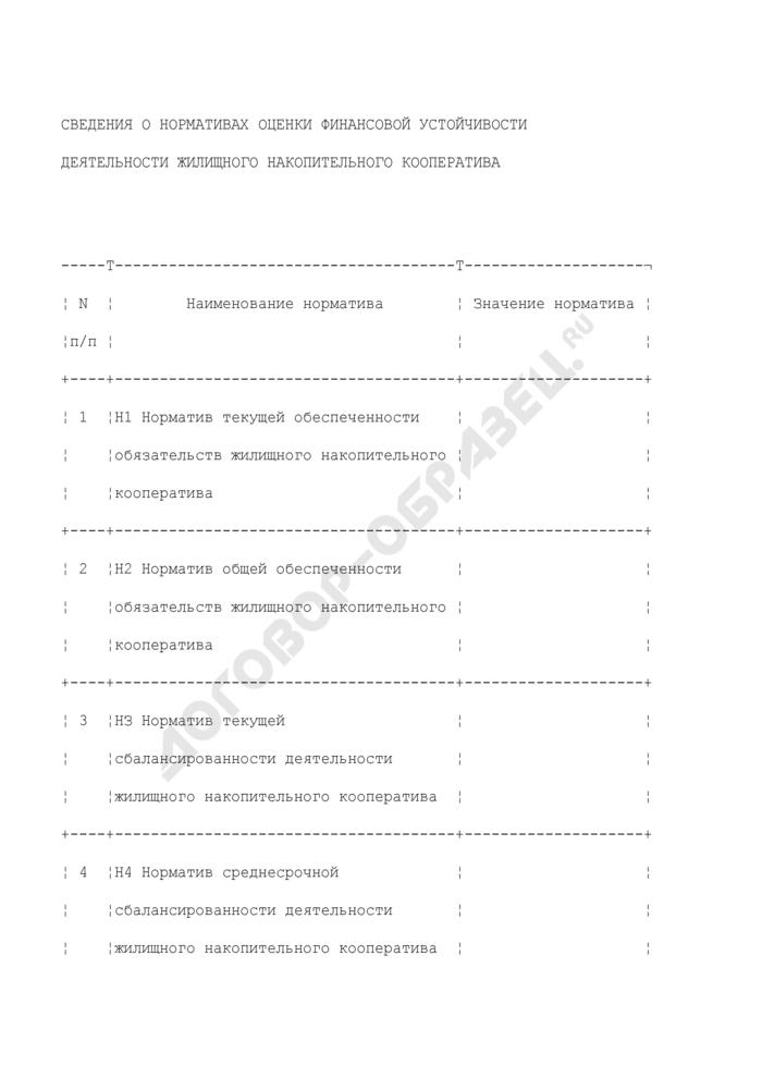 Сведения о нормативах оценки финансовой устойчивости деятельности жилищного накопительного кооператива. Страница 1