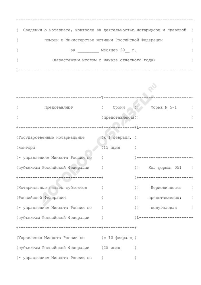 Сведения о нотариате, контроле за деятельностью нотариусов и правовой помощи в Министерстве юстиции Российской Федерации. Форма N 5-1. Страница 1