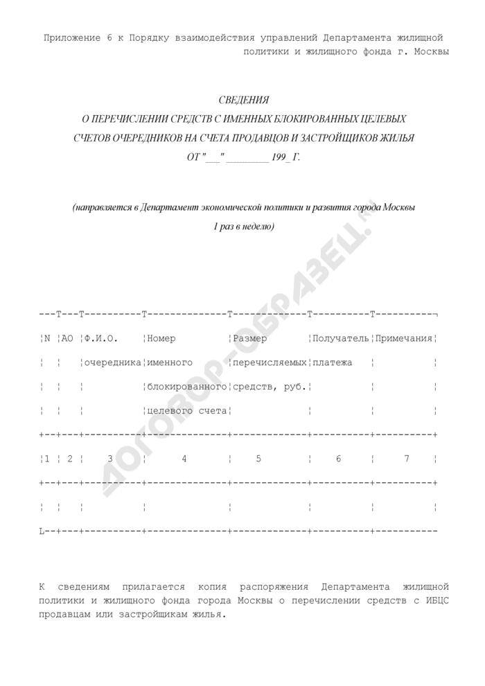 Сведения о перечислении средств с именных блокированных целевых счетов очередников на счета продавцов и застройщиков жилья. Страница 1