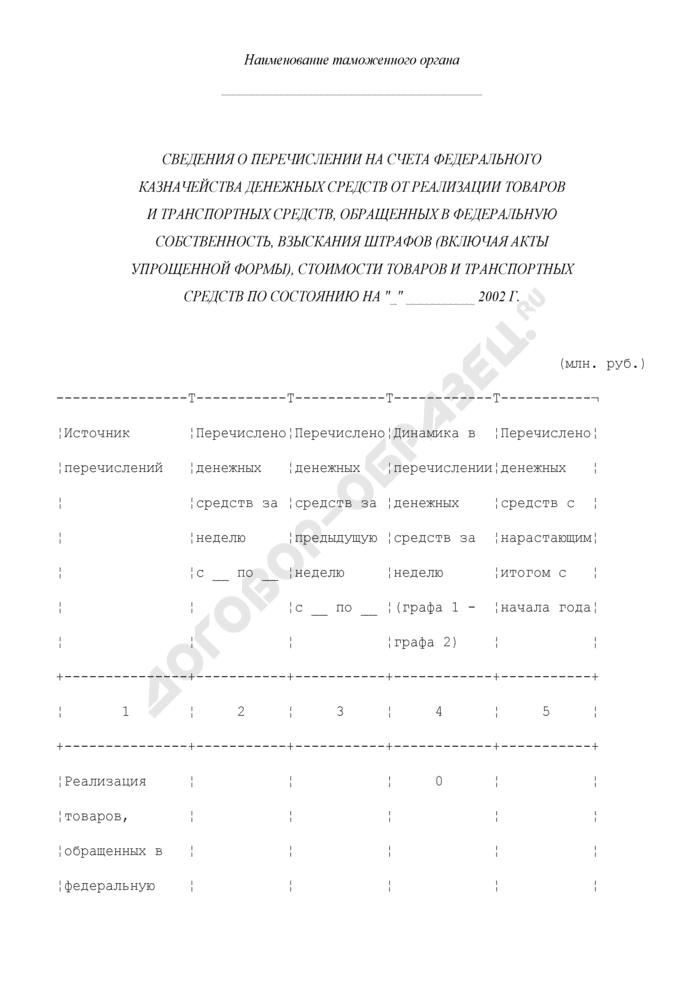 Сведения о перечислении на счета Федерального казначейства денежных средств от реализации товаров и транспортных средств, обращенных в федеральную собственность, взыскания штрафов (включая акты упрощенной формы), стоимости товаров и транспортных средств. Страница 1