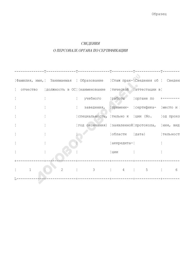 Сведения о персонале органа по сертификации (к заявке на аккредитацию органа по сертификации в системе сертификации работ по охране труда в организациях). Страница 1