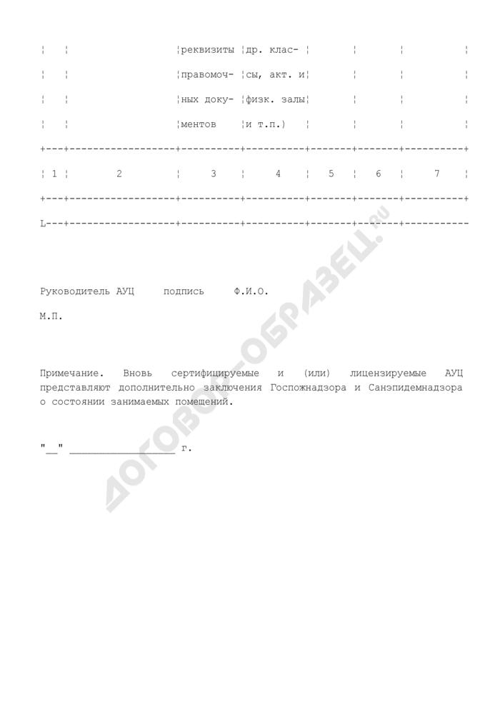 Сведения о площадях, используемых авиационными учебными центрами. Форма N 4. Страница 2