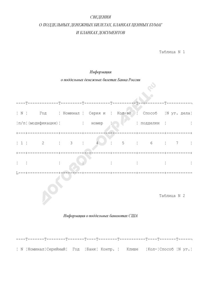 Сведения о поддельных денежных билетах, бланках ценных бумаг и бланках документов. Страница 1