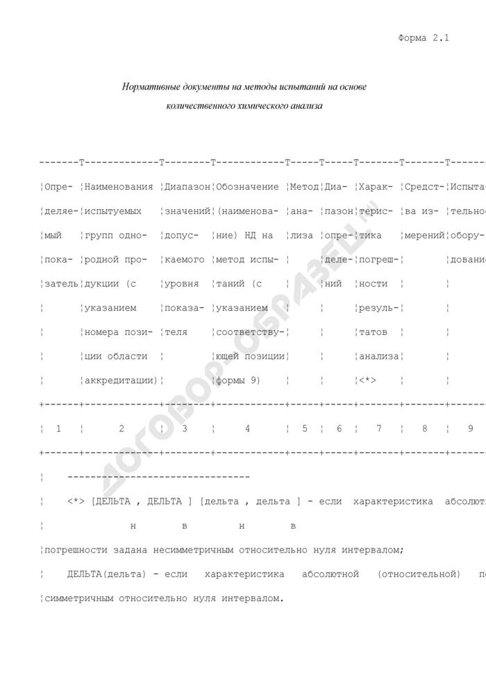Нормативные документы на методы испытаний на основе количественного химического анализа. Форма N 2.1. Страница 1
