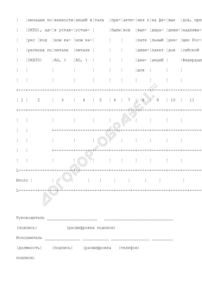 Сведения о полученных дивидендах. Форма N 1-БФ(ГС-РФФИ)/1. Страница 2