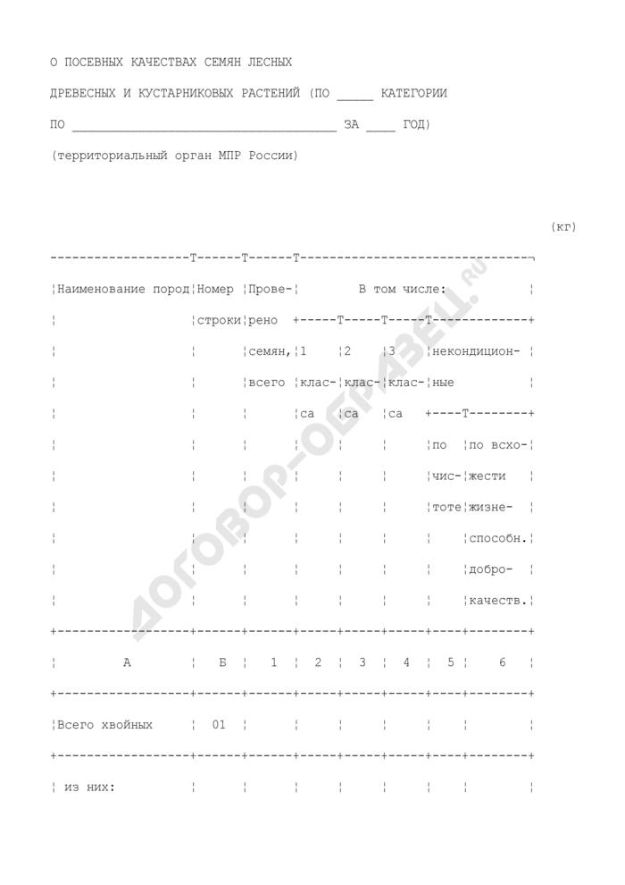Сведения о посевных качествах семян лесных древесных и кустарниковых растений. Форма N 17-ЛХ. Страница 2