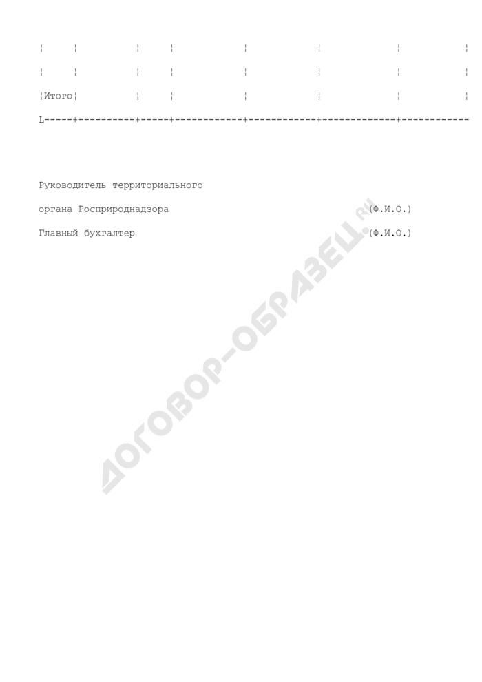 Сведения о поступлениях в бюджеты Российской Федерации по административным штрафам по территориальному органу Росприроднадзора за квартал. Страница 2