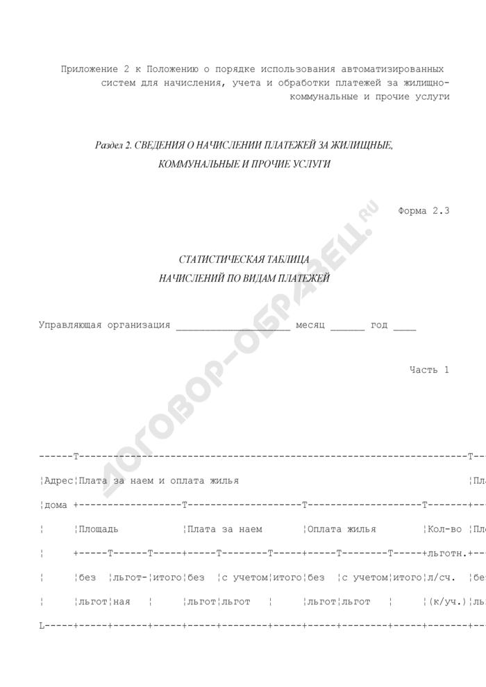 Сведения о поступлении платежей за жилищно-коммунальные и прочие услуги. Статистическая таблица начислений по видам платежей. Форма N 2.3. Страница 1