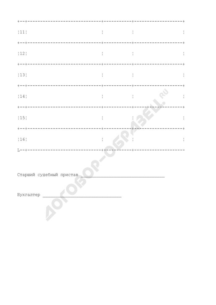 Сведения о поступлении и перечислении денежных средств, находящихся во временном распоряжении подразделения судебных приставов в фонд развития исполнительного производства. Страница 2