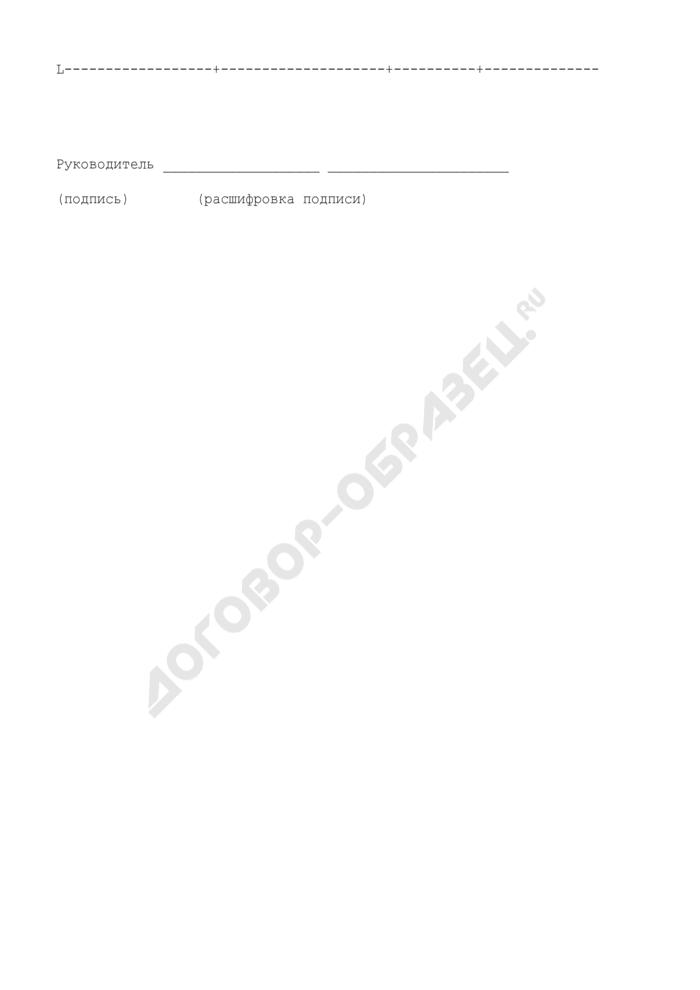 Сведения о поступлении в бюджетную систему Российской Федерации сумм платы за пользование водными объектами. Страница 2