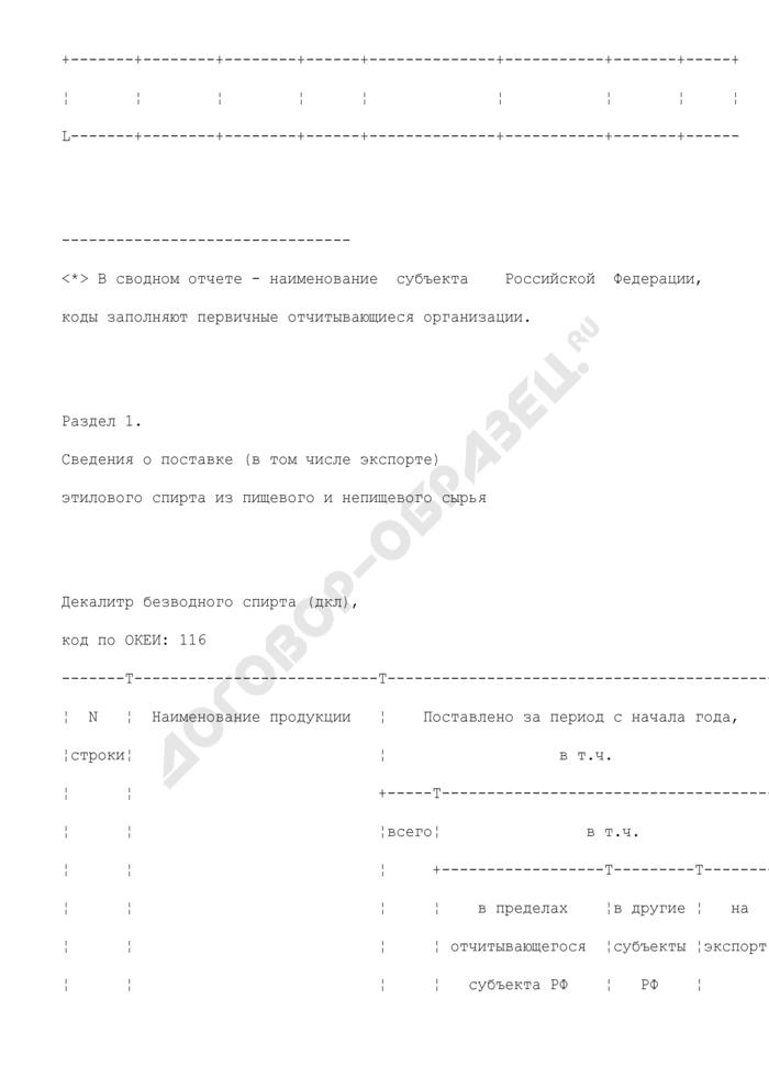 Сведения о поставке (в том числе экспорте) этилового спирта из пищевого и непищевого сырья. Форма N 1-ПС (спирт). Страница 3