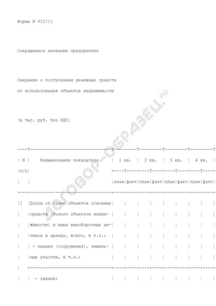 Сведения о поступлении денежных средств от использования объектов недвижимости предприятия, находящегося в сфере ведения и координации Роспрома. Форма N VII/11. Страница 1