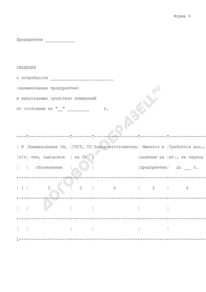 Сведения о потребности предприятия в выпускаемых средствах измерений. Форма N 6. Страница 1