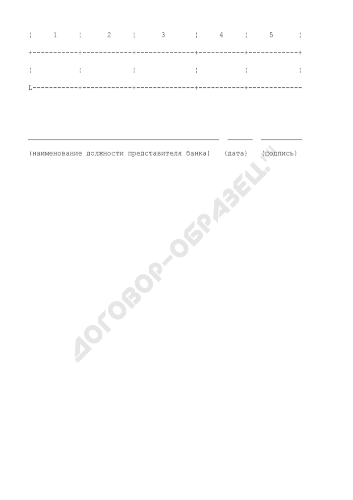 """Сведения о потребности банка в бланках """"Сообщение банка налоговому органу об открытии (закрытии) банковского счета. Страница 3"""