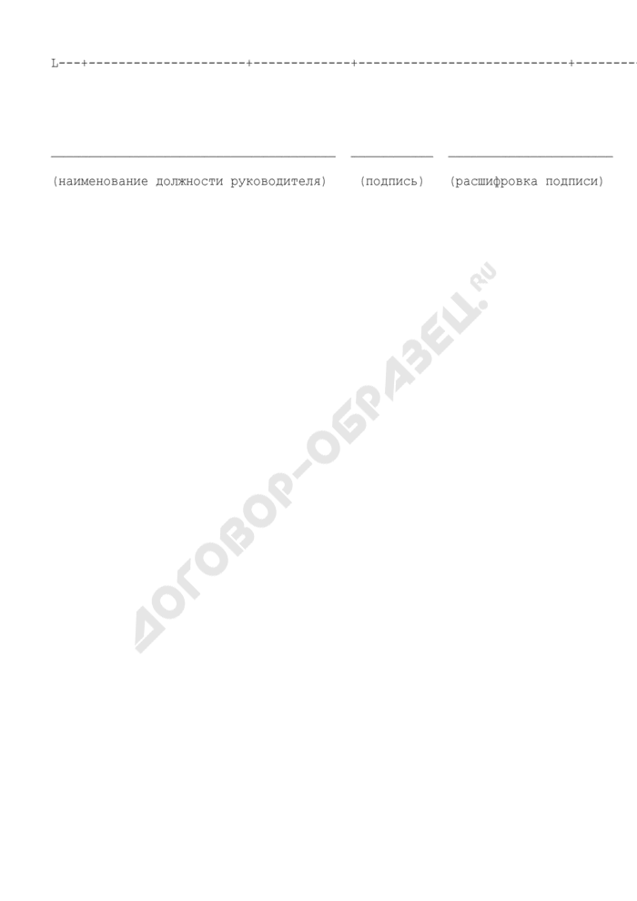 Сведения о преподавательском составе обучающей организации в Московской области. Страница 2