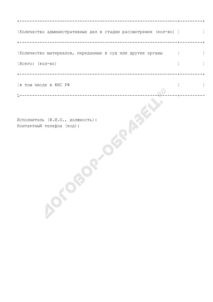 """Сведения о принятых мерах административного воздействия в отношении хозяйствующих субъектов, допустивших правонарушения п. п. 7, 8 ст. 3 Федерального закона от 10.07.2001 N 87-ФЗ """"Об ограничении курения табака. Страница 2"""