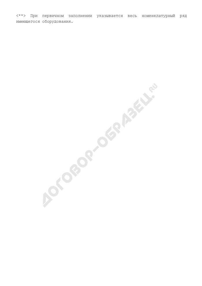 Сведения о приобретенном оборудовании основного производства предприятия, находящегося в сфере ведения и координации Роспрома. Форма N V/20. Страница 2