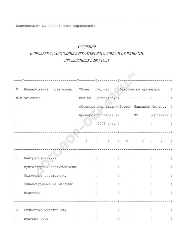 Сведения о проверках состояния бухгалтерского учета и отчетности, проведенных в 2007 году в Московской области. Страница 1