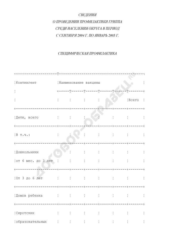 Сведения о проведении профилактики гриппа среди населения округа г. Москвы. Страница 1