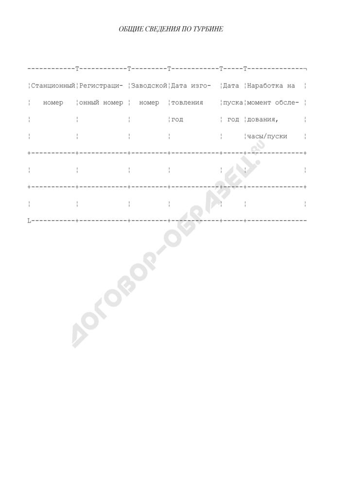 Общие сведения по турбине. Страница 1