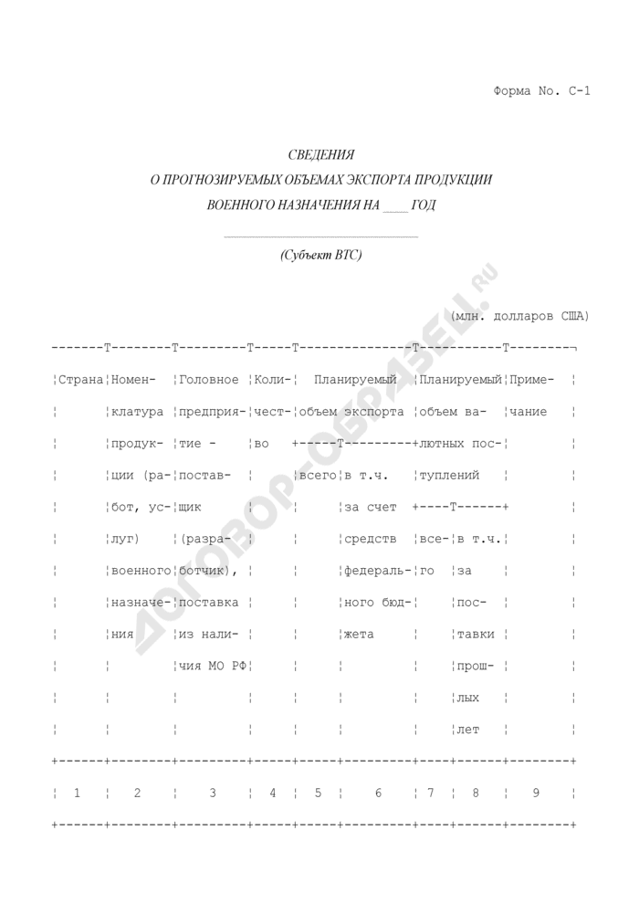 Сведения о прогнозируемых объемах экспорта продукции военного назначения. Форма N С-1. Страница 1