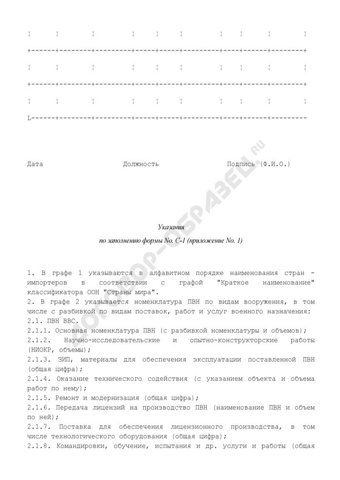 Сведения о прогнозируемых объемах экспорта продукции военного назначения. Форма N С-1. Страница 2