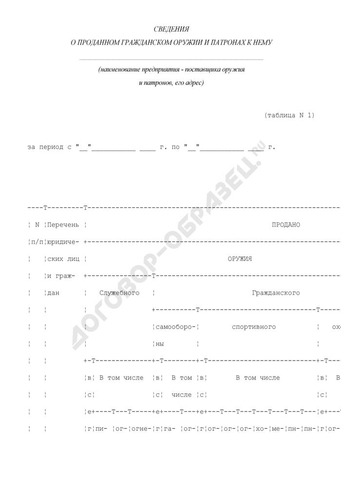 Сведения о проданном гражданском оружии и патронах к нему. Страница 1