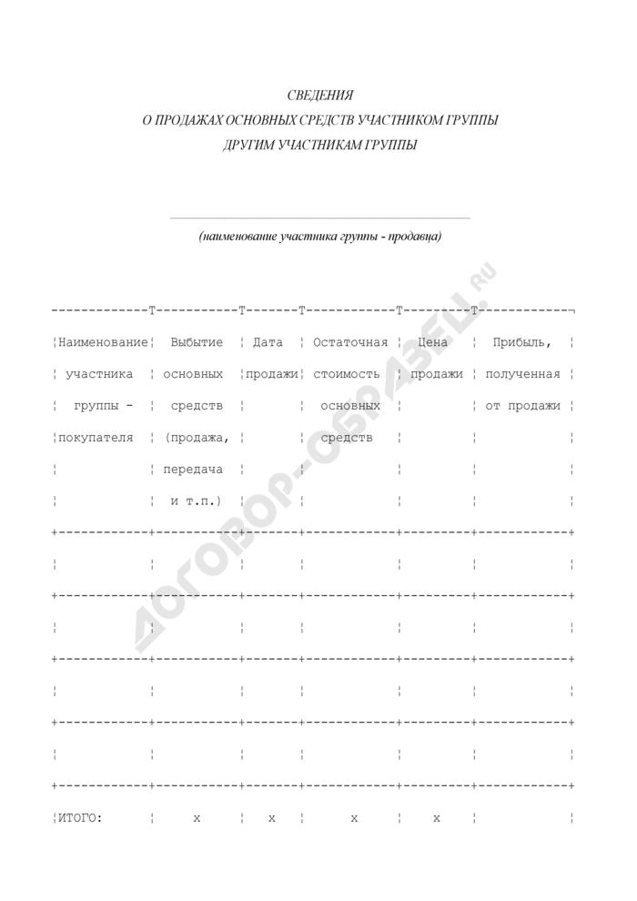 Сведения о продажах основных средств участником банковской/консолидированной группы другим участникам группы. Страница 1